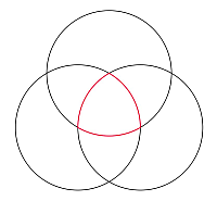 Three Over lapping Circles